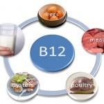 Vitamin B12 Zararları